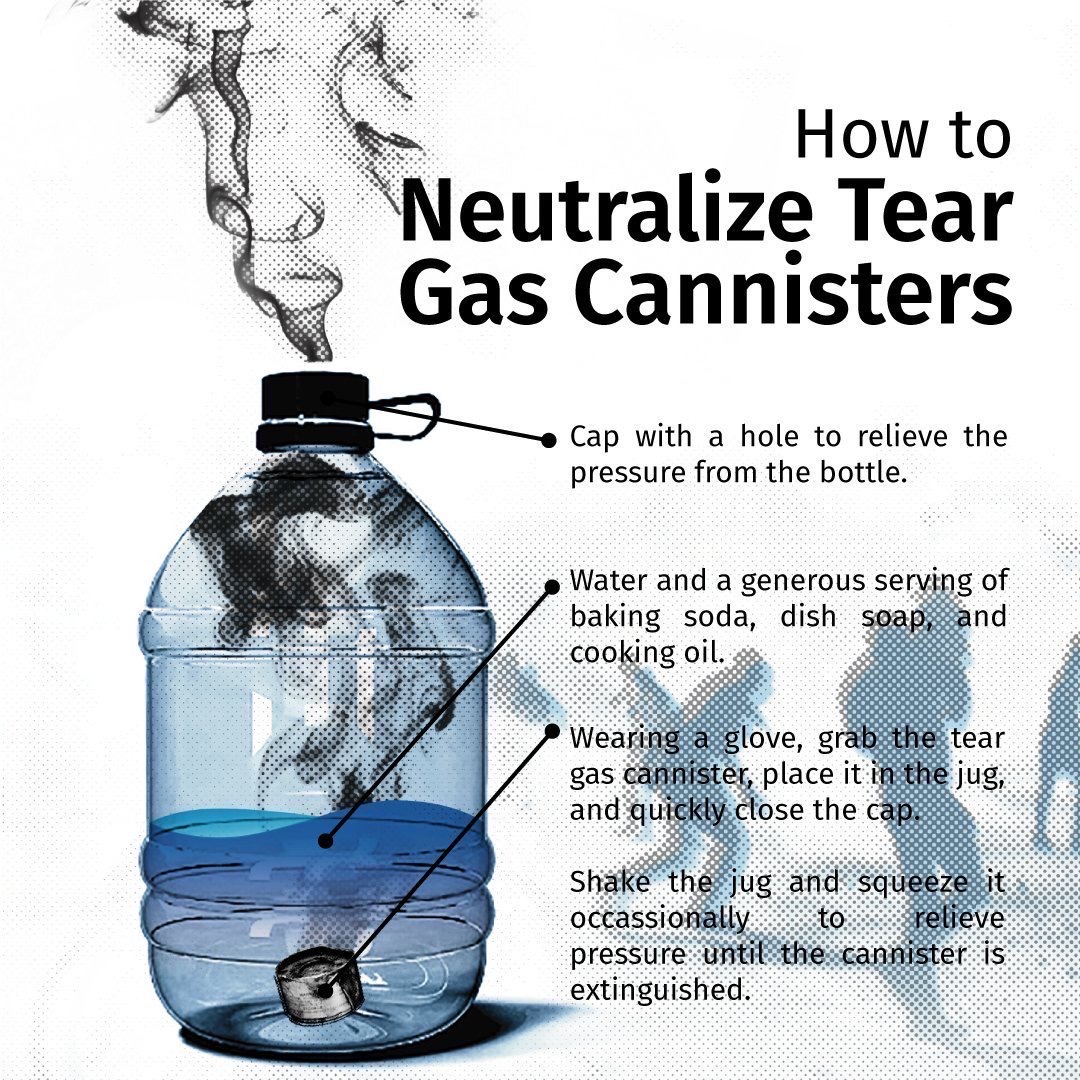 How to neutralize tear gas cannisters