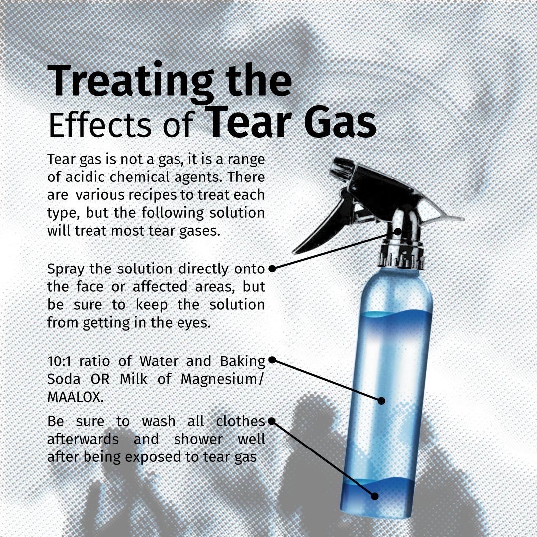 Treating the effects of tear gas
